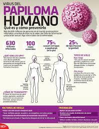 ver imagenes del virus del papiloma humano en hombres can you survive hpv throat cancer