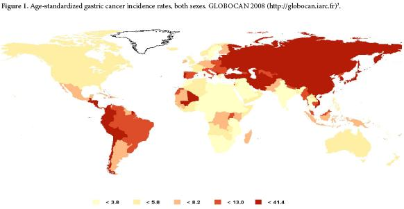 hpv virus and bowel cancer