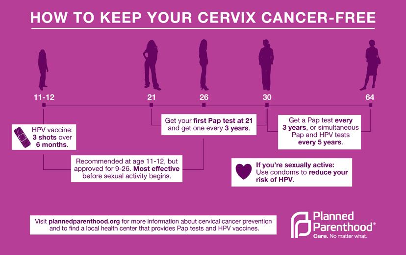 hpv cervical cancer symptoms)