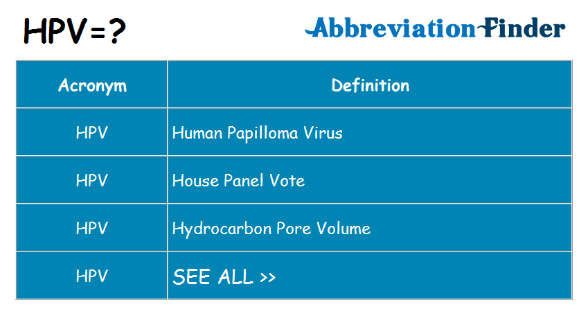hpv virus meaning