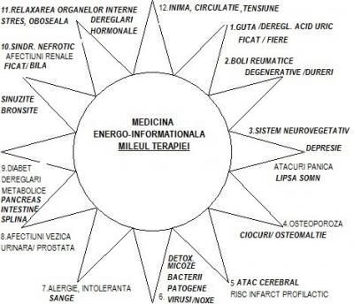 Sugestii pentru detoxifierea de metalele grele