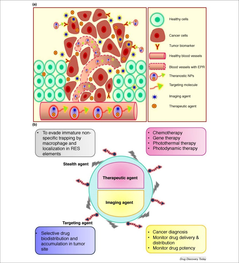 bacterie kingella kingae papilom intraductal trebuie operat