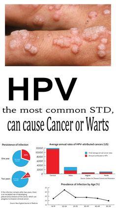 Bolile cu transmitere 7 sexuală