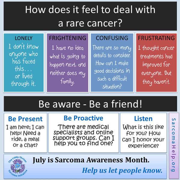 sarcoma cancer facts
