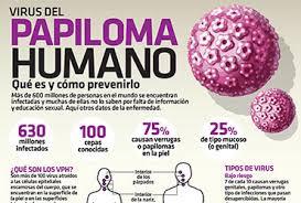 virus papiloma humano causas