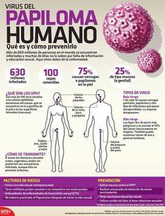 virus papiloma humanod evolutionary medicine penyakit hpv mematikan