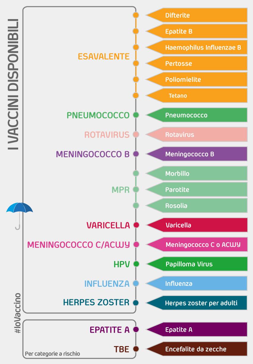 vaccino papilloma virus scheda tecnica)