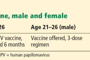 human papillomavirus treatment guidelines)