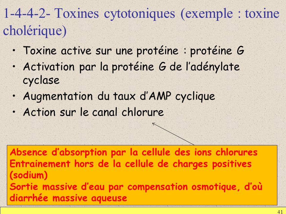 toxine exemple)