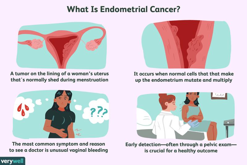 cancer endometrial stadii papillomavirus research journal impact factor