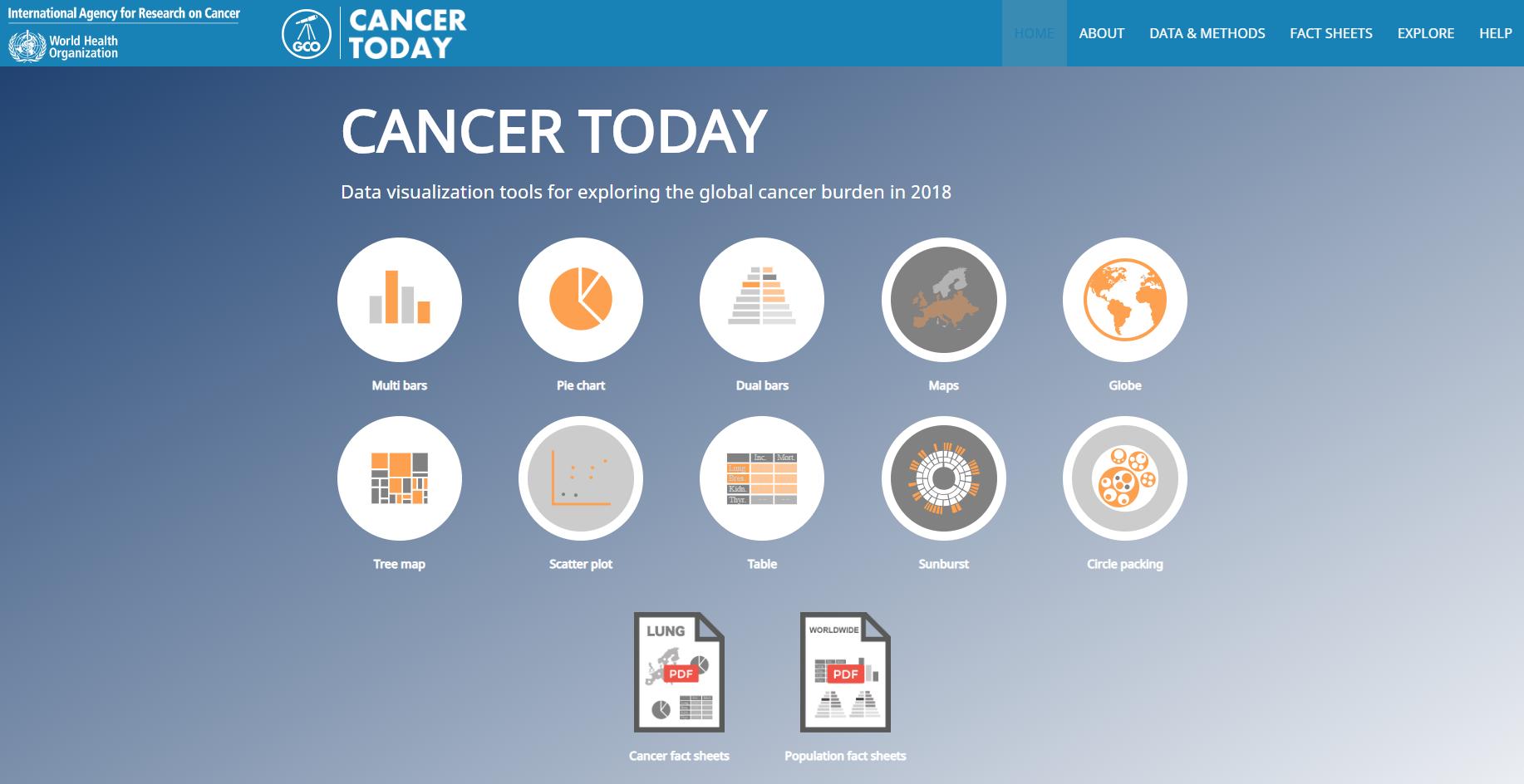 incidenta cancer pulmonar romania