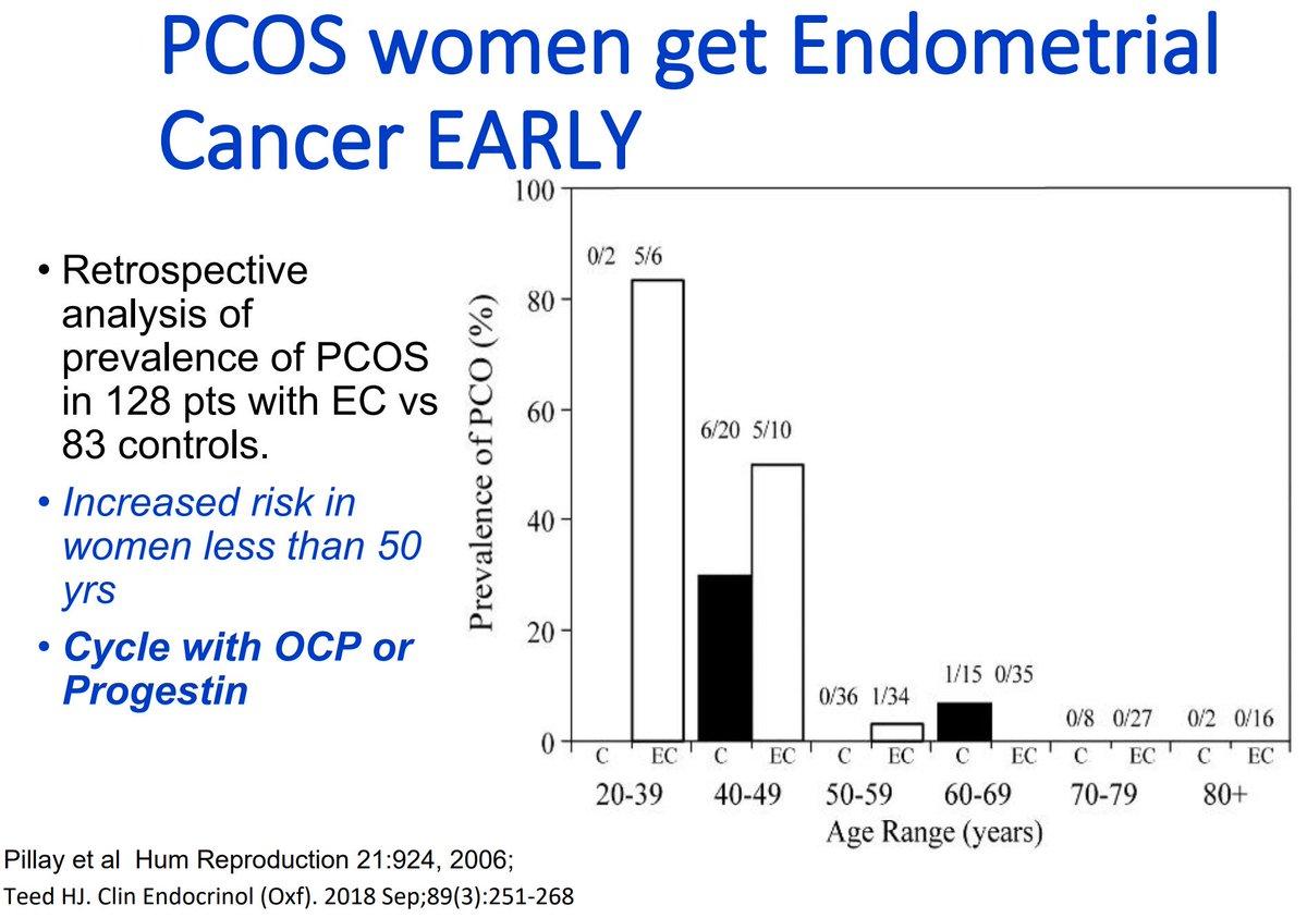 endometrial cancer pcos
