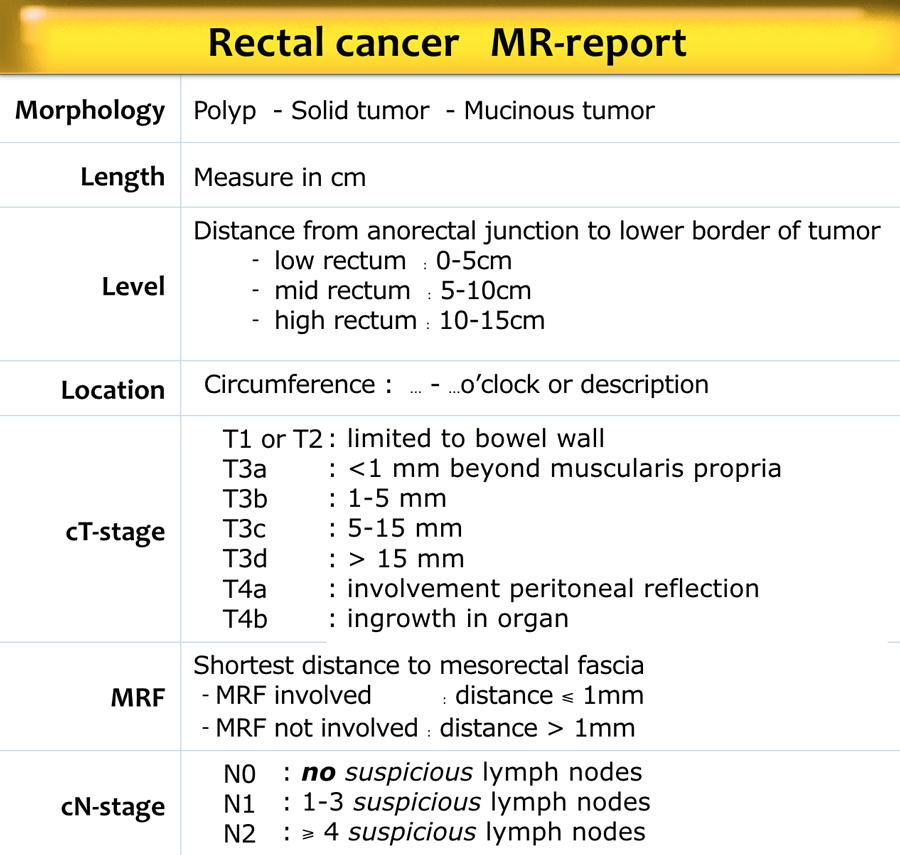 rectal cancer tnm staging)