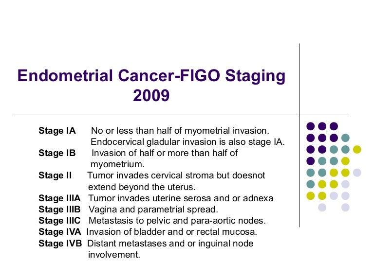 endometrial cancer figo 1)