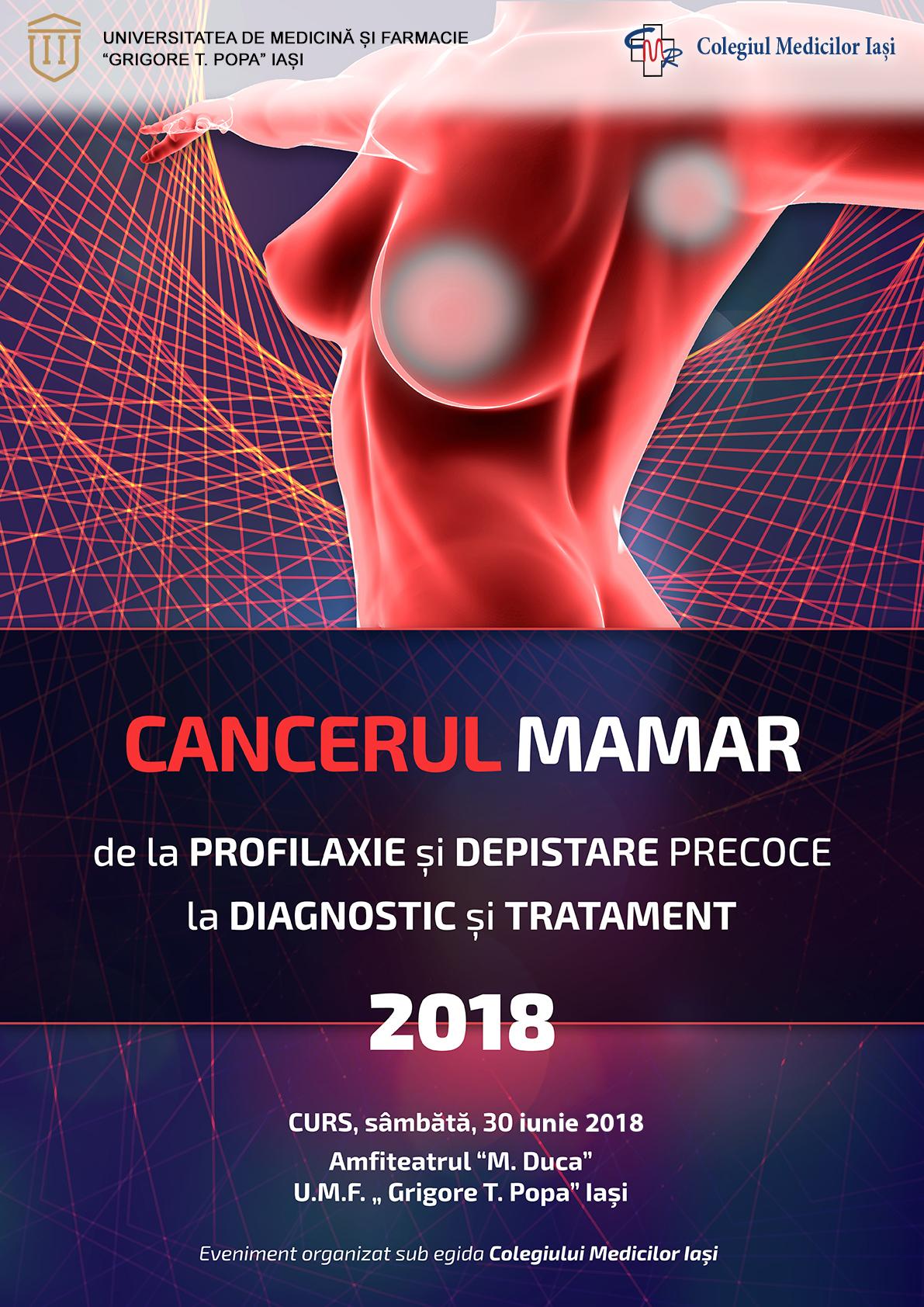 cancer mamar depistare