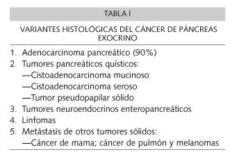 cancer de pancreas supervivencia)