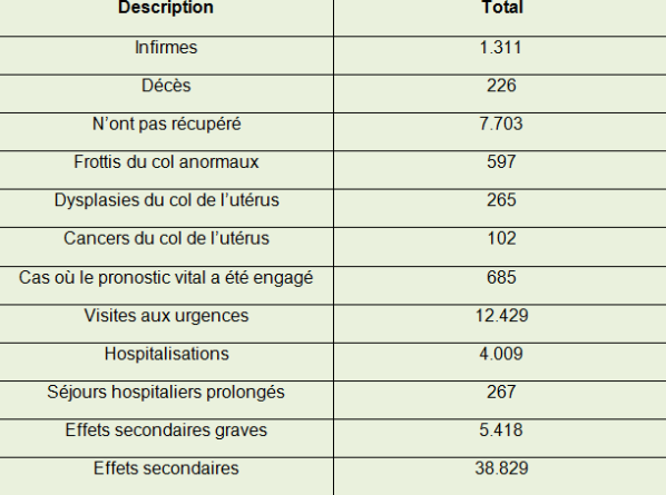 vaccin papillomavirus homme prix)