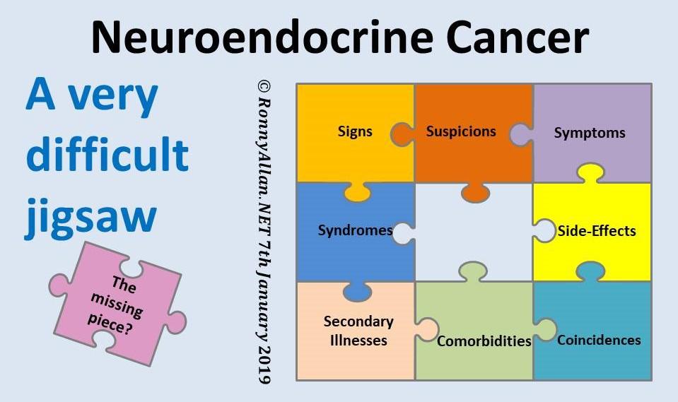 Tumorile neuroendocrine: diagnostic si tratament