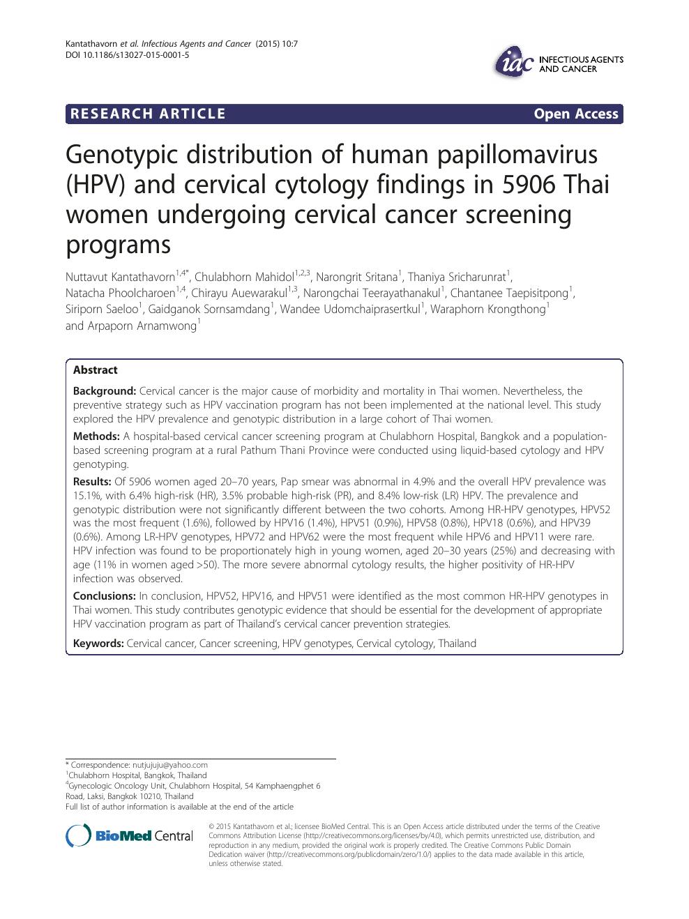 human papillomaviruses agents)