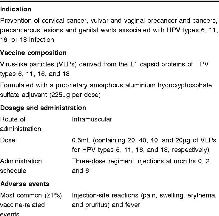 human papillomavirus vaccine route papiloma tiroideo