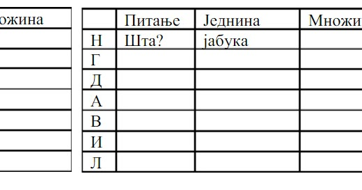 srpski jezik testovi za peti razred padezi
