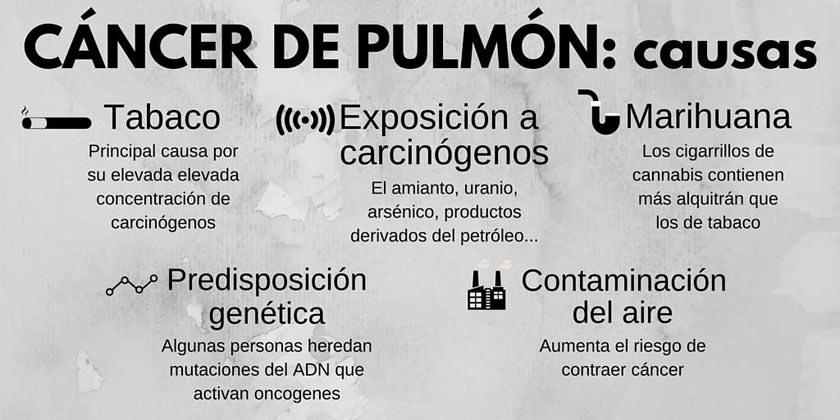 cancer pulmonar ninos sintomas