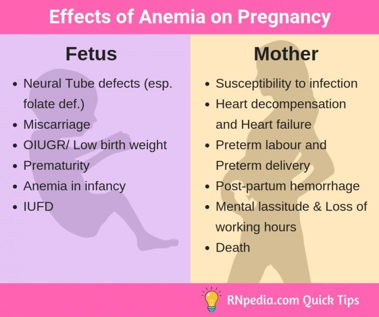 Early Versus Delayed Umbilical Cord Clamping on Physiologic Anemia of the Term Newborn Infant