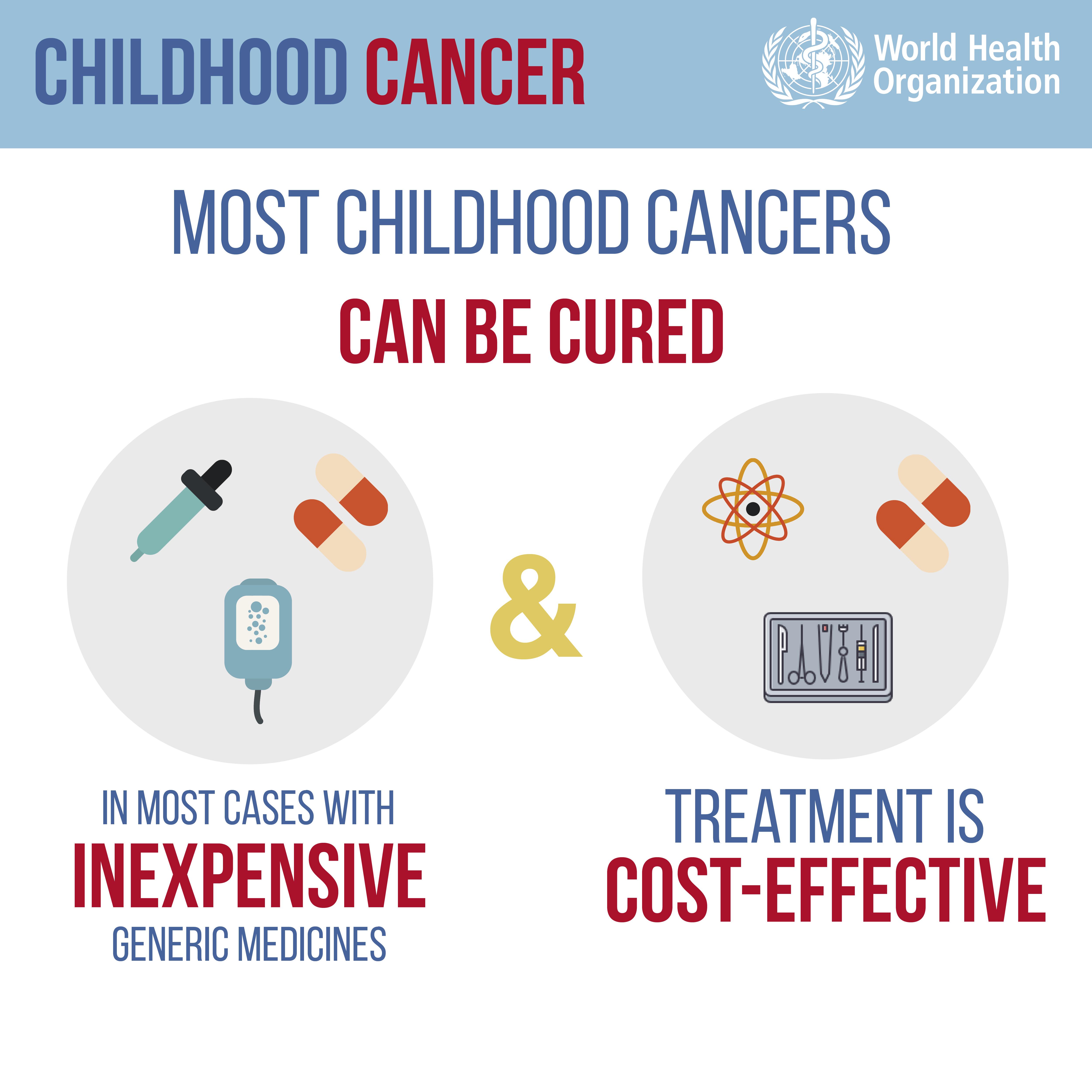 cervical cancer world health organization
