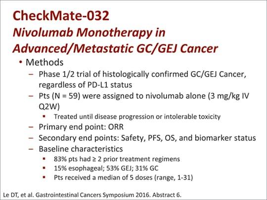 gastric cancer nivolumab