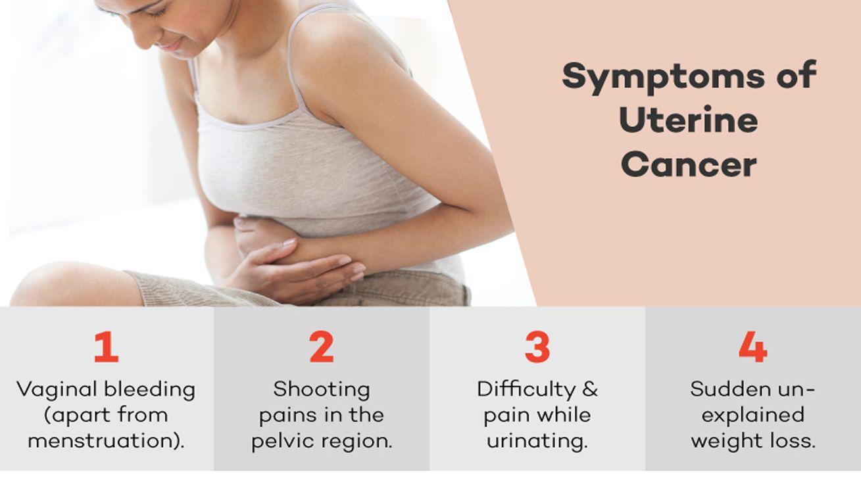 cancer endometrial symptoms paraziți 2019