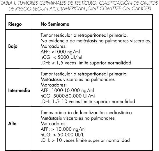 Medicina populară pentru tumora varicoase