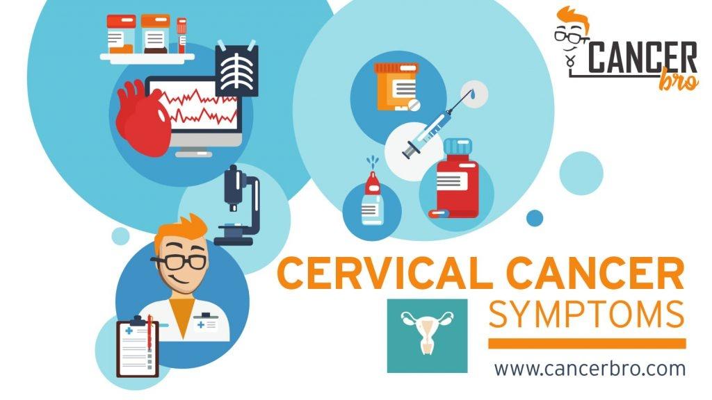cervical cancer quora)