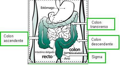 Eliminarea temperaturii perioadei postoperatorii de adenom de prostată
