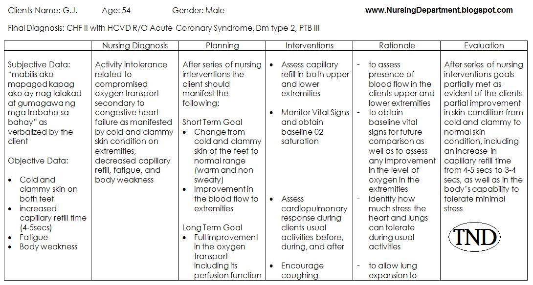 cancer ovarian plan de ingrijire)