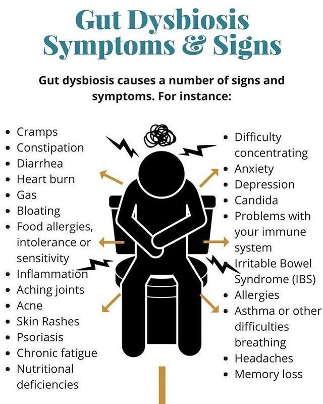 dysbiosis lower back pain