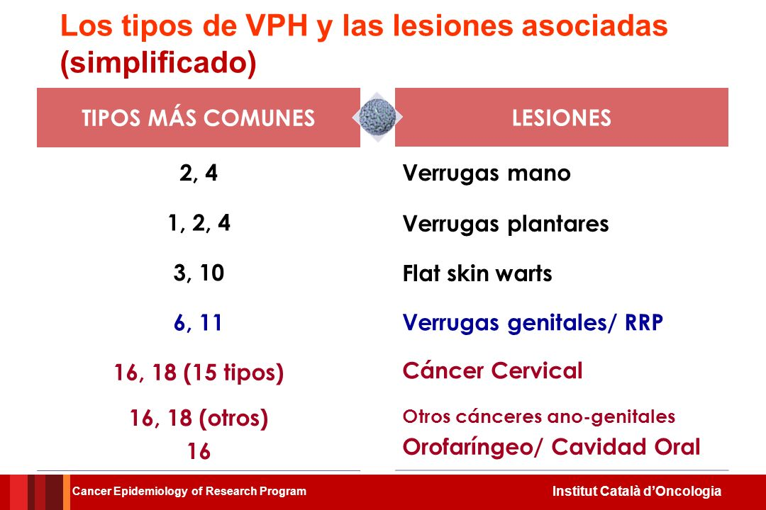 virus del papiloma numero 18 does hpv cause cancer