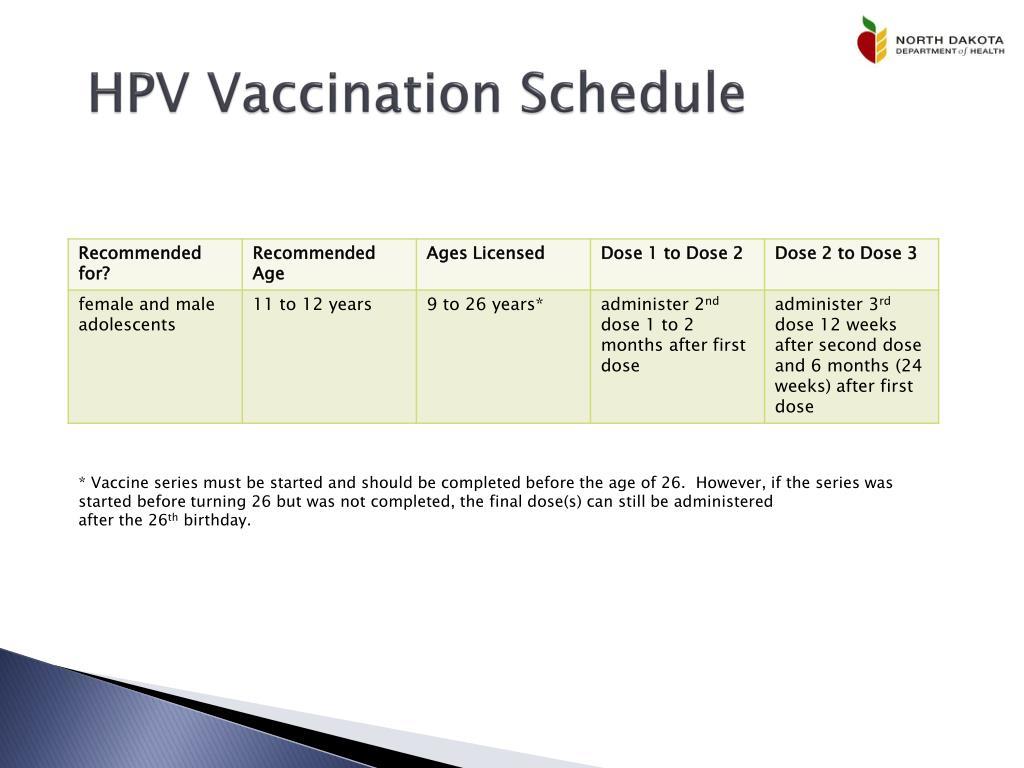 human papillomavirus vaccination program)