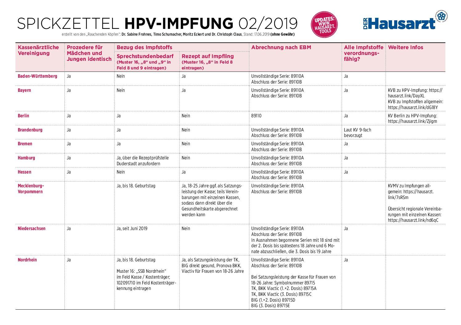 hpv impfung jungen tk)