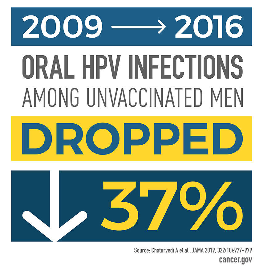 hpv vaccine protection