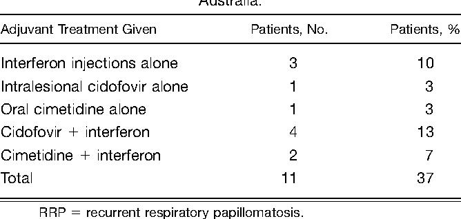 Codul pentru ICD 10 la copii psoriazis - Boala psoriazisului cum să o vindeci